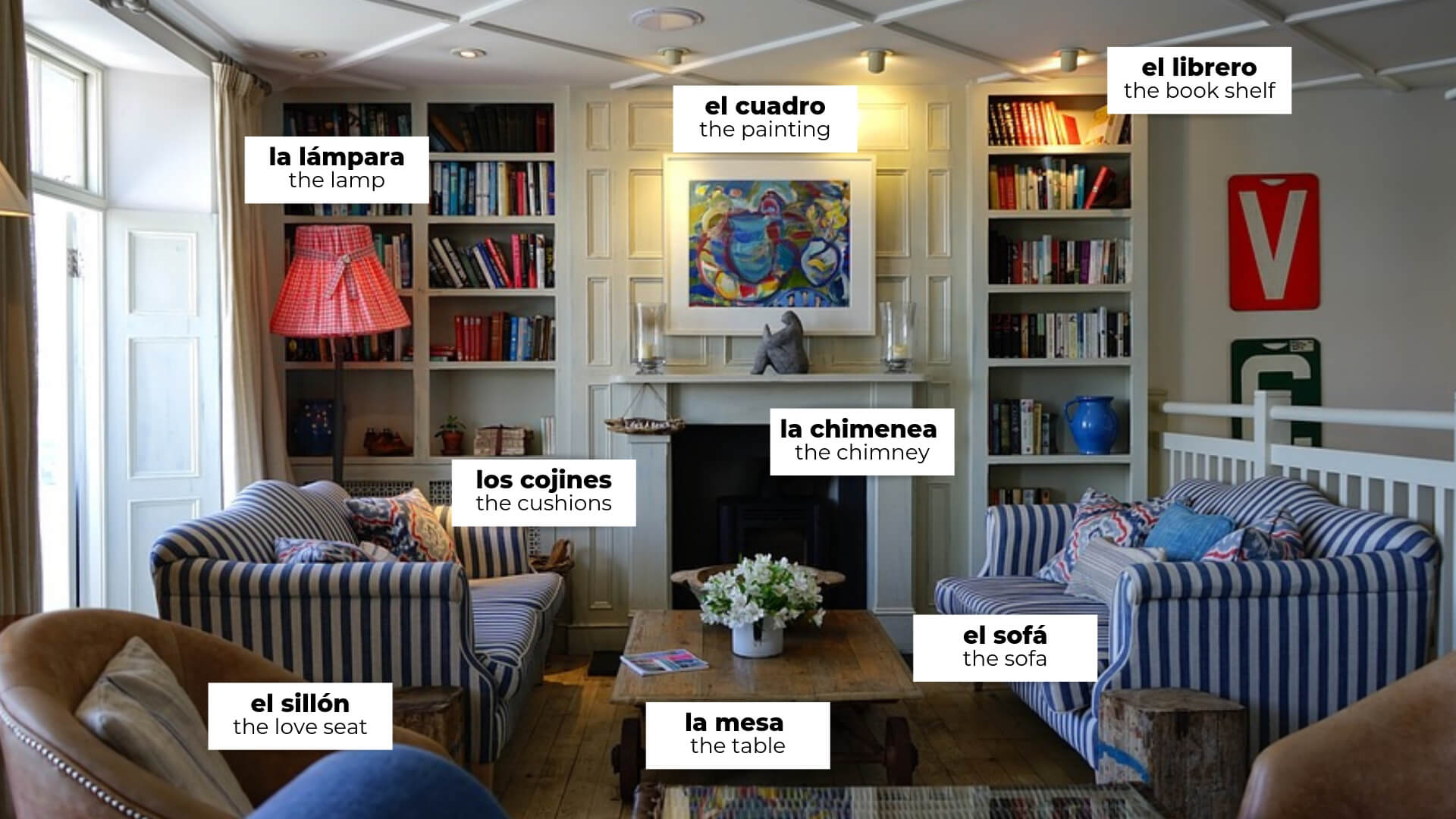 Vocab Rooms Una Vaina Bien Spanish